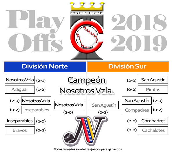 TMC Play Off 2018-2019